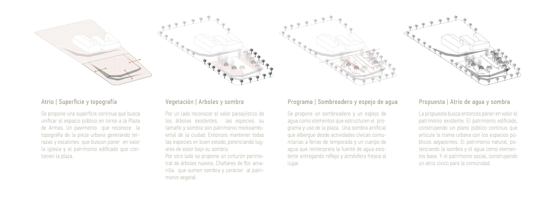 Moderno Medir El Cuerpo Tamaño De Trama Modelo - Ideas de Arte ...